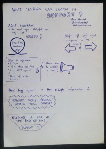 What testers can learn in support sketchnote